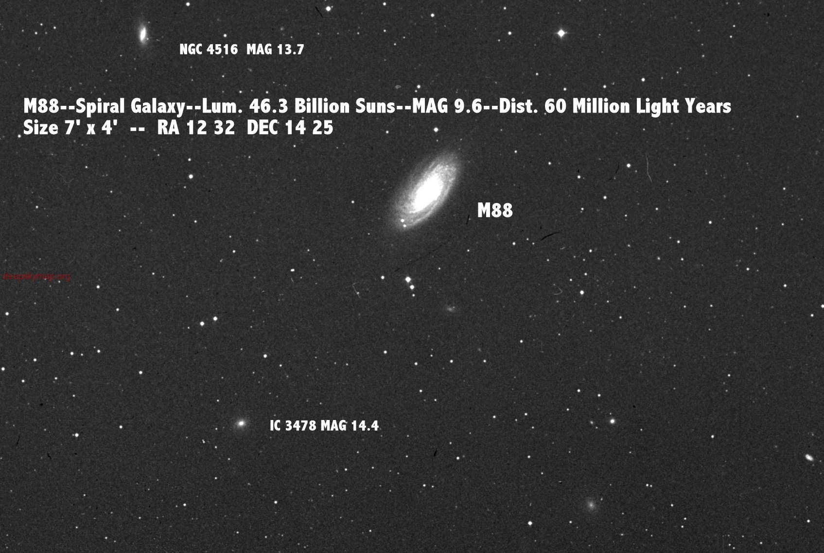The Galaxy Gallery: Messier Objects